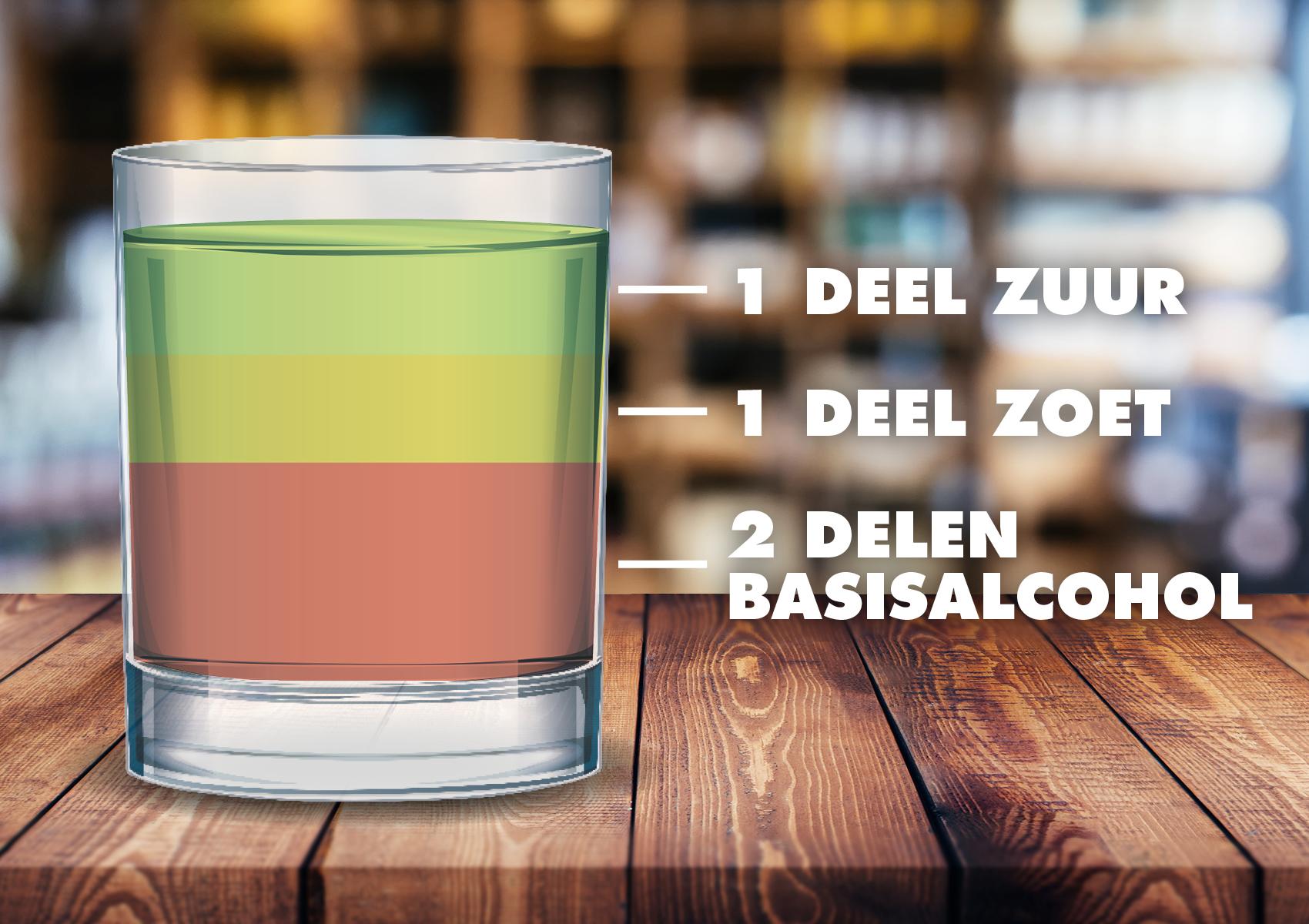 PrikenTik - Bartender - Cocktailformule